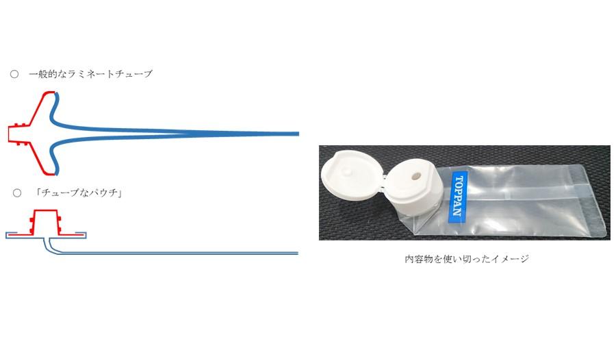 凸版印刷、楽に絞れるチューブ型パッケージ「チューブなパウチ」を開発