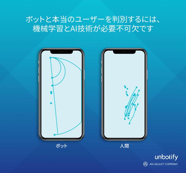 不正なアプリ内ボットを検出して損失を防止。adjust、「Unbotify」発表