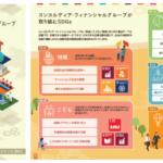 「SDGsブックレット2019」、株式会社TBMの新素材LIMEXを採用