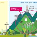 次世代LPWA規格・ZETAのIoTデバイス開発で、凸版印刷とACCESSが協業