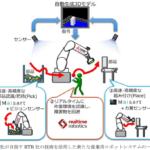 三菱電機、モーション・プランニング技術開発の米スタートアップ企業へ出資
