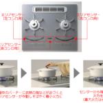 大阪ガスとパロマ、新技術「エリアセンサー」搭載のビルトインコンロを発売