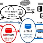 コクヨ、企業間取引支援クラウドサービスで宛先情報管理機能を強化