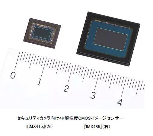 ソニー 世界最小CMOSイメージセンサーを商品化