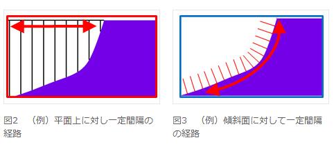 3次元CAD/CAMの効率UPを図った「Space-E」のバージョンアップを発表
