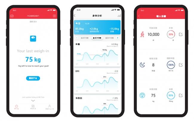 体重から骨量まで9種類のデータをアプリ管理可能なスマート体重計を発売