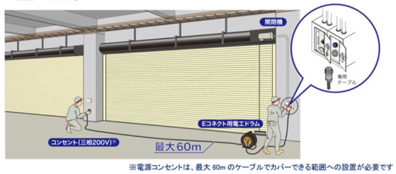 三和シヤッター、シャッター開放用電源供給システム「Eコネクト」を発売