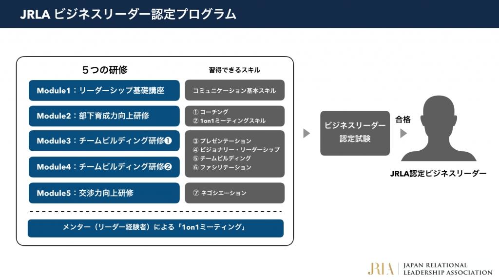 日本初ビジネスリーダー認定制度