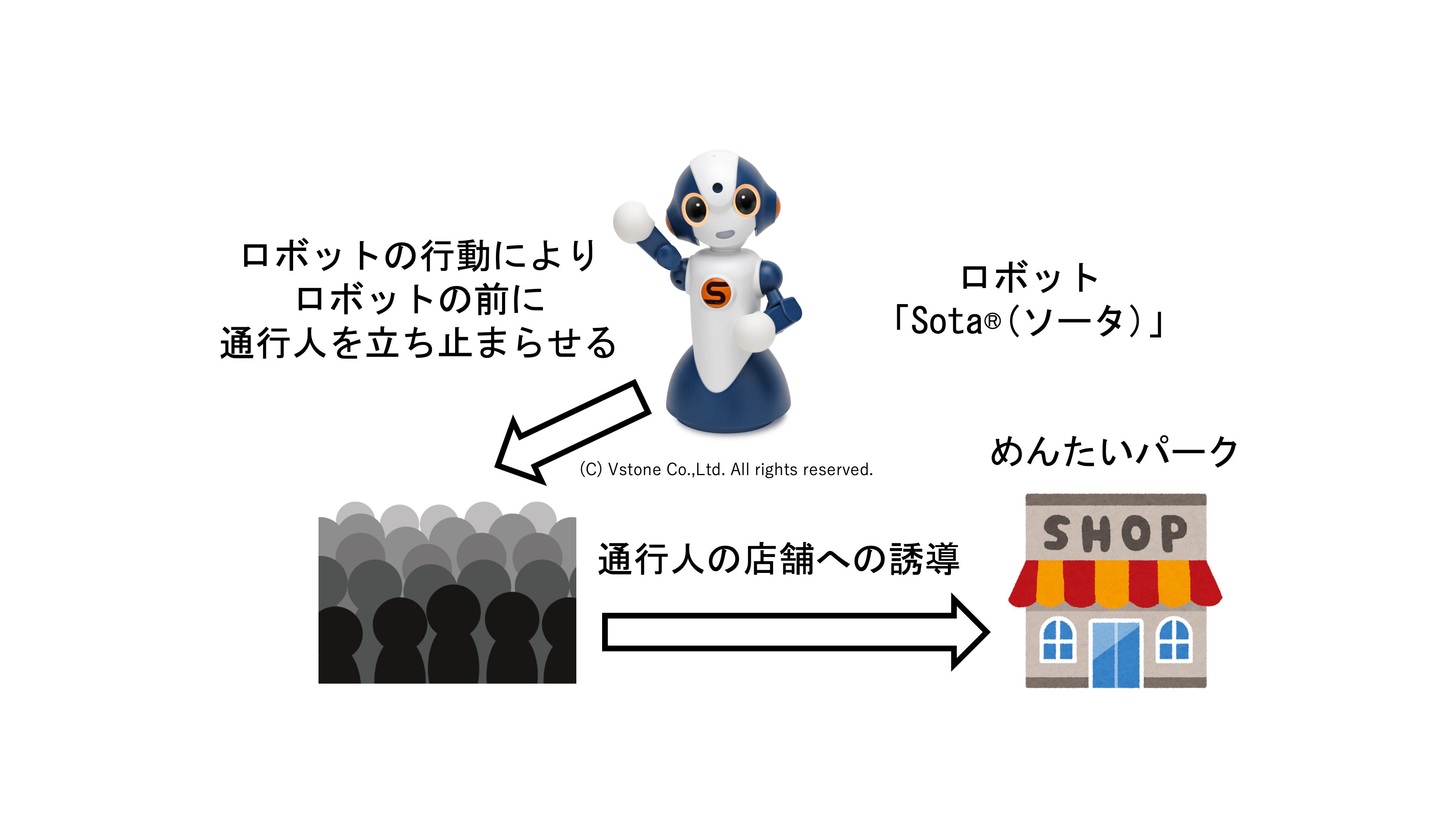 接客ロボットの実証実験を複合商業施設で実施