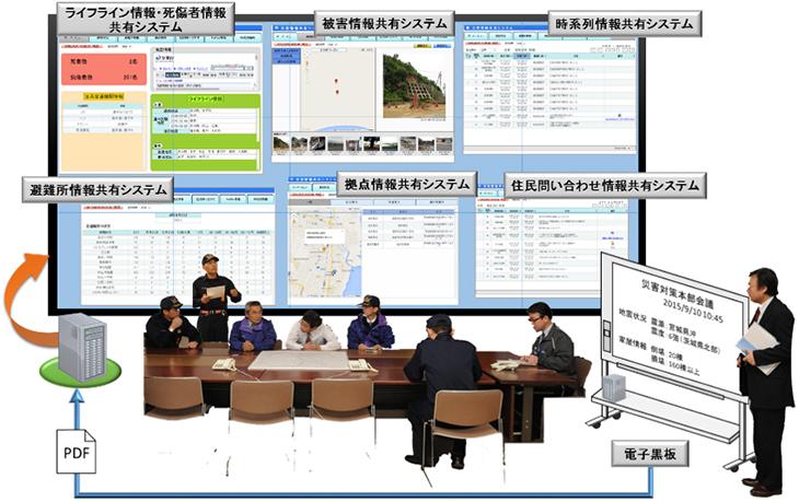 災害情報電子化で重要情報の見落とし回避 福岡工業大学