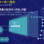 日本初コールセンター向けワンストップサービス運用開始