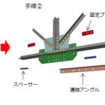 竹中工務店、鉄骨造工場で火気を用いず耐震補強工事を行う「グットカム工法」を開発