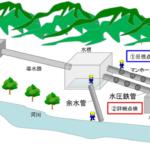関西電力など3社、ドローンを活用した水力発電所鉄管の点検に関する業務提携を締結