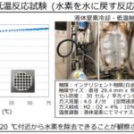 ダイハツと関西学院大、「ハニカム型水素安全触媒」を開発