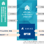 佐賀大学とオプティム 未来型医療の研究を推進