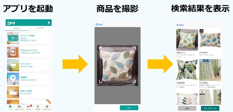 SBクラウド、スマホなどで画像での類似検索を可能に