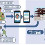 外国人労働者を見込んだ、建設現場顔認証システムの提供開始