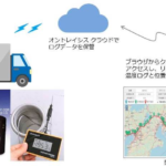 再生医療分野における-150度以下の低温輸送システムの提供を開始