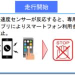 三井住友海上火災保険、スマホ「ながら運転」防止アプリを開発
