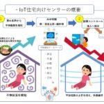 住宅の快適性向上のための IoT対応センサーを共同開発