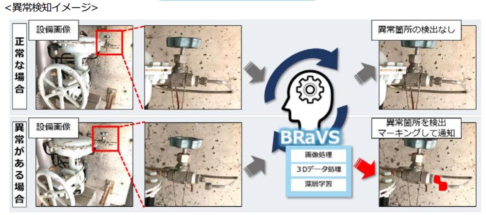 ロボット・AI技術で「火力発電所における設備パトロール自動化」を支援