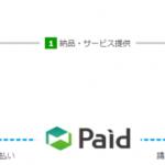 BtoB後払い決済「Paid」卸売市場アプリ「ラクーザ」に導入