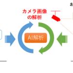 「ららぽーと名古屋みなとアクルス」にAIを利用した空調制御システムを導入