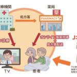 J:COM 国内初となるオンライン診療の実証実験開始