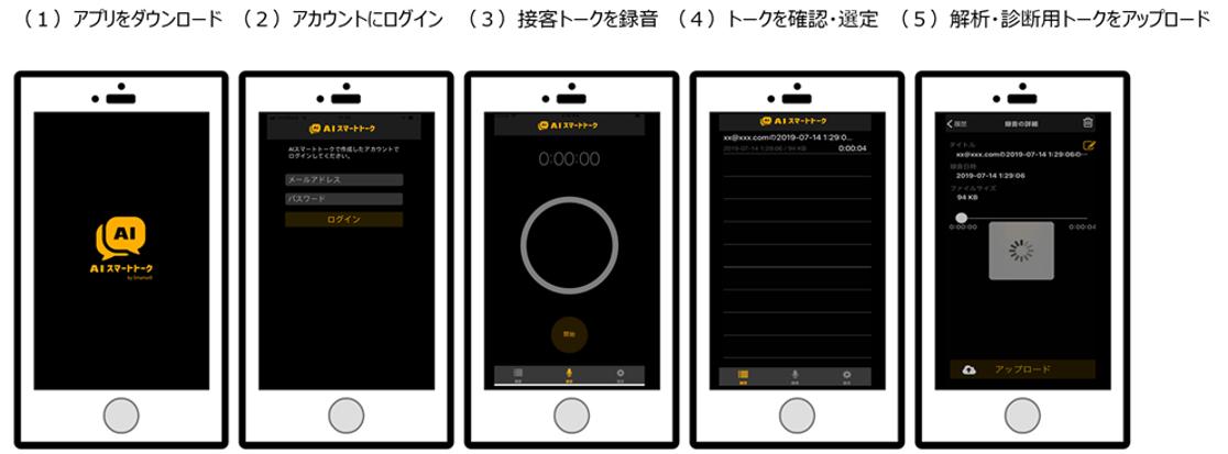 ユーザーの利便性向上につながる新アプリをリリース