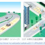 BRIDGESTONE  他機関合同によるEV走行中のワイヤレス給電技術 実用化で合意