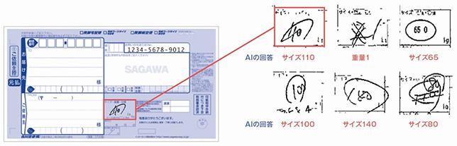佐川急便の配送伝票入力業務を自動化するAIシステムが本稼働