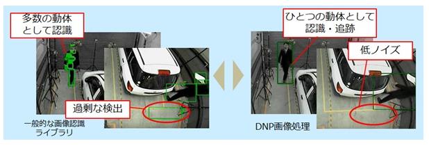 DNPが駐車場危険監視システムを開発