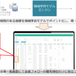 AIで会員退会リスクを分析するツールをリリース