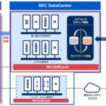 NEC、地方公共団体向けのクラウドサービス「NEC 公共IaaS」を提供開始