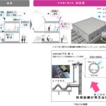 竹中工務店、ハト・カラスを対象とするエア吹出し式の防鳥設備を開発