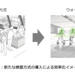 東芝、テロ対策に最適な高性能電波イメージング技術を開発