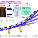 電力中央研究所が、超高温設備用温度センサーの開発に着手