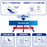 ドコモ ドローンプラットフォームのライブストリーミング機能を開発