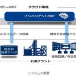 NEC AIを活用した、プラント向け異常予兆検知システム納入へ