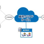 NTTデータが、県税務システムのクラウドサービスでの提供を開始