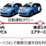 自動運転タクシーと自動運転モビリティを用いた空港から丸の内までのMaaS実証実験