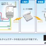 セイコーインスツル、エネルギーハーベスト型ワイヤレス電流センサノードを発売