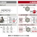 富士通と練馬区が、AI活用の有効性を検証