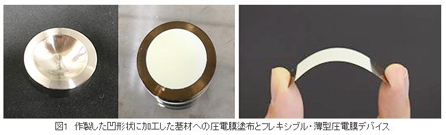 NEDOと熊本大学が、皮膚センサーを開発