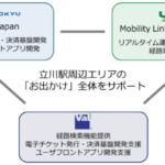 立川駅周辺エリアにおけるMaaSの実証実験を実施