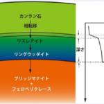 岡山大学など地下660kmの不連続構造を解明