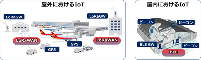 NEC、IoTを活用しJALの空港業務効率化に向けた実証実験を実施