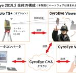 測量分野で役立つ、複合現実システムの最新版をリリース