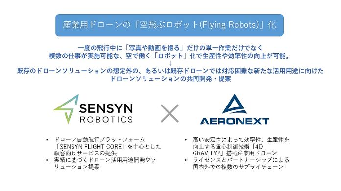 センシンロボティクスとエアロネクスト、ドローンの「空飛ぶロボット」化で業務提携