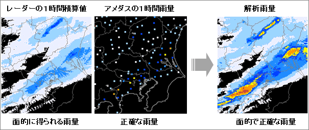 AIを活用して降雨量データの精度を向上し、多目的ダムの運用効率化を支援
